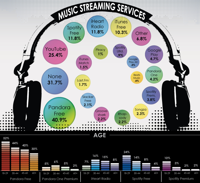Music-streaming-infographic-January-2015