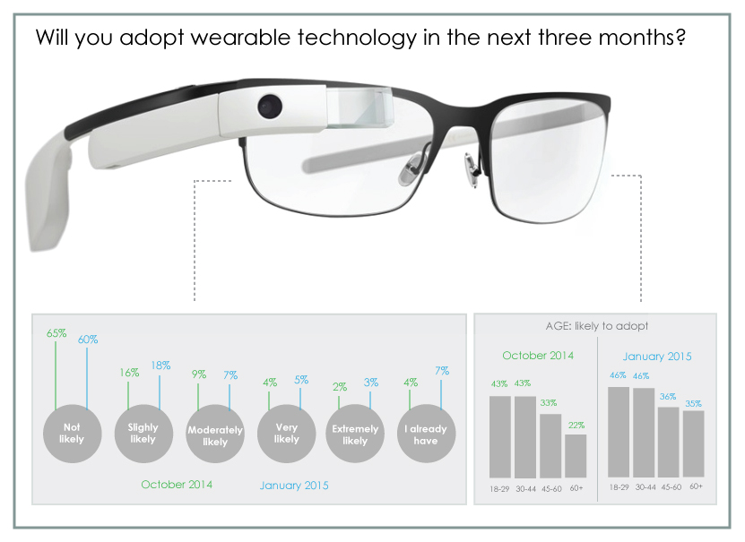 Wearable-tech-infographic-January-2015